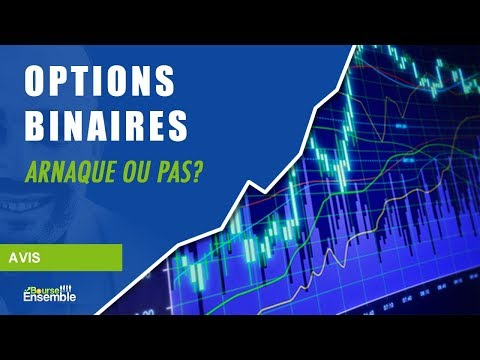 Fonctionnement des points pivots en option binaire | Web option binaire