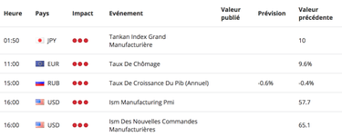lessence du trading doptions options binaires gains réels