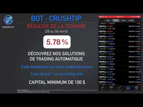 compte personnel option trader