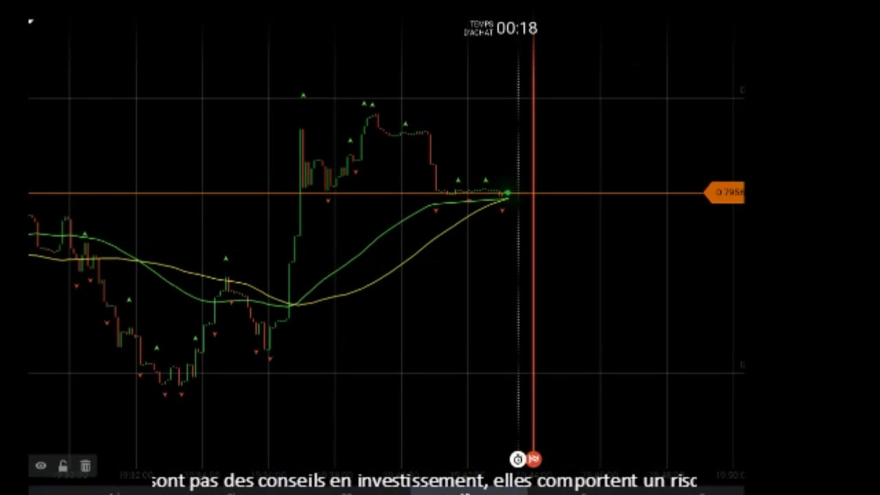 options binaires sur mt5