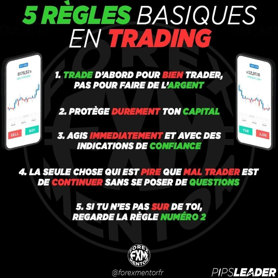 Comment trader les options : les bases