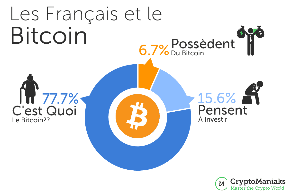 le bitcoin local cest quoi