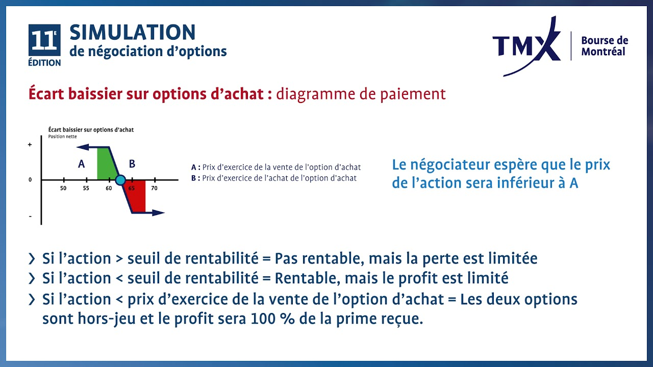 les options sont des options dachat