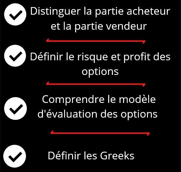 introduction aux options)