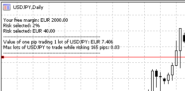 Calculateur Trading et Marge