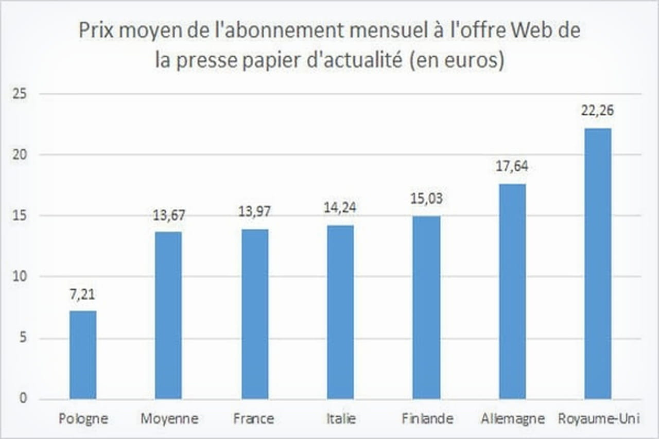 combien dargent gagnent-ils