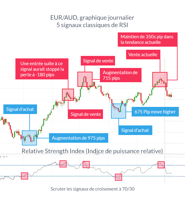 meilleures options de turbo indicateur options binaires fxcm