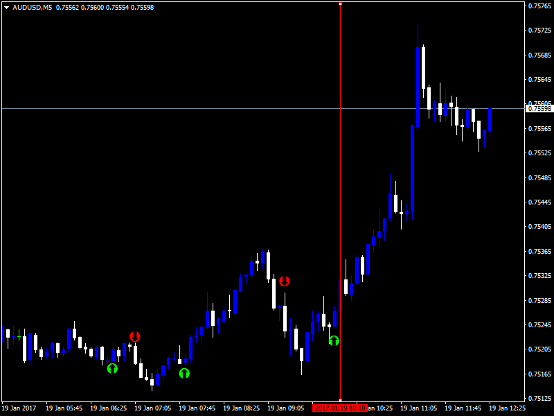 options binaires mql4