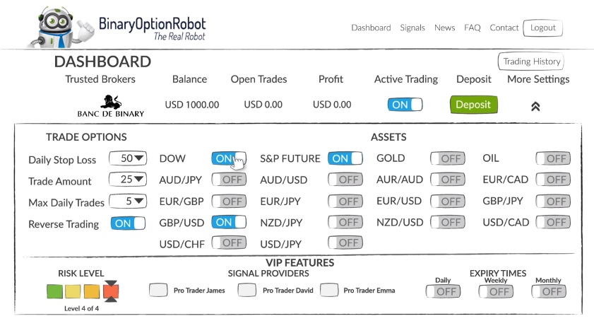 options dachat