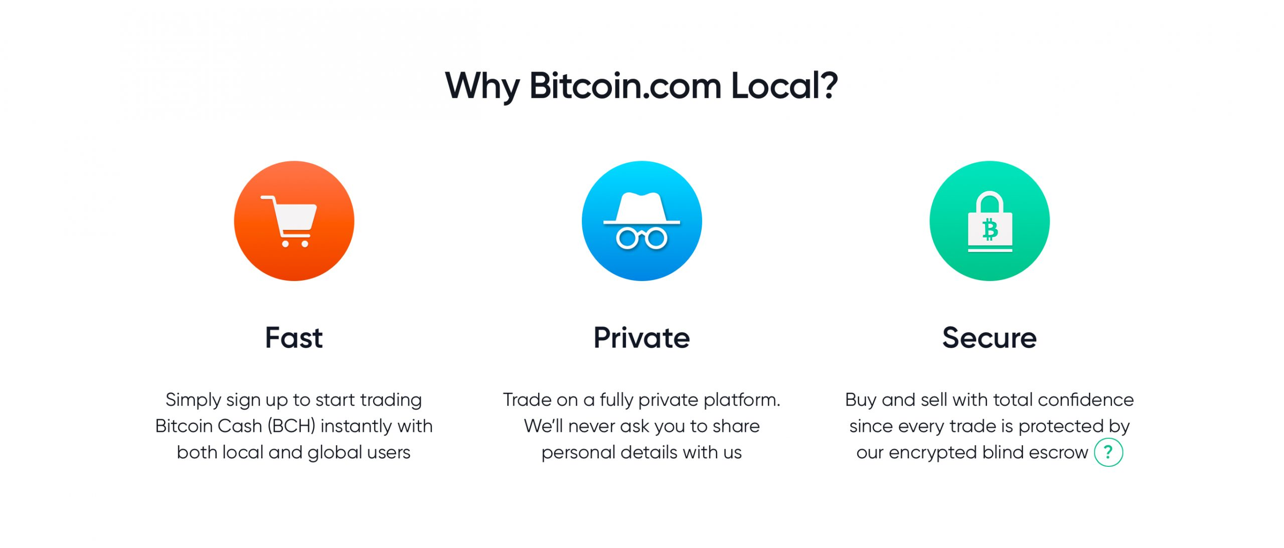 échange de bitcoins local