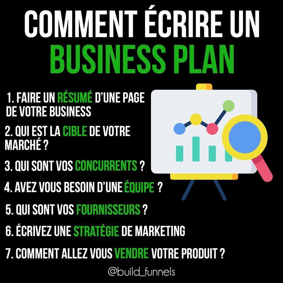 comment gagner de largent business plans quel est le coût dune option