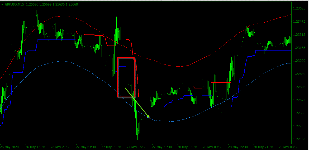 WH SelfInvest : Futures, CFD, Forex, actions & options. Commissions basses. Service légendaire.