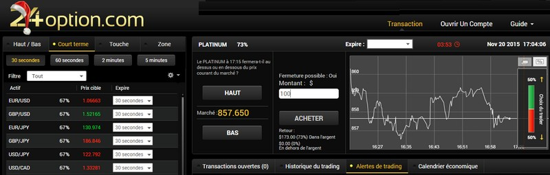 24 Option propose des trades de 30 secondes