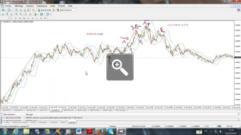 Options binaires Fort-de-France: Practical Elliott Wave Trading Stratégies Pdf