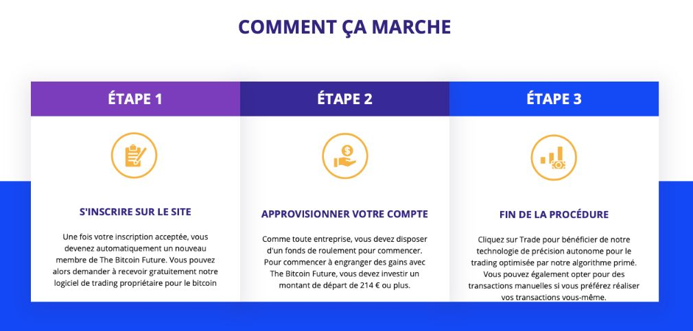 « Crypto-monnaies » (Bitcoin, etc.) : attention aux arnaques ! | AMF