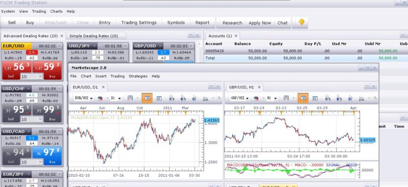 options binaires fxcm)