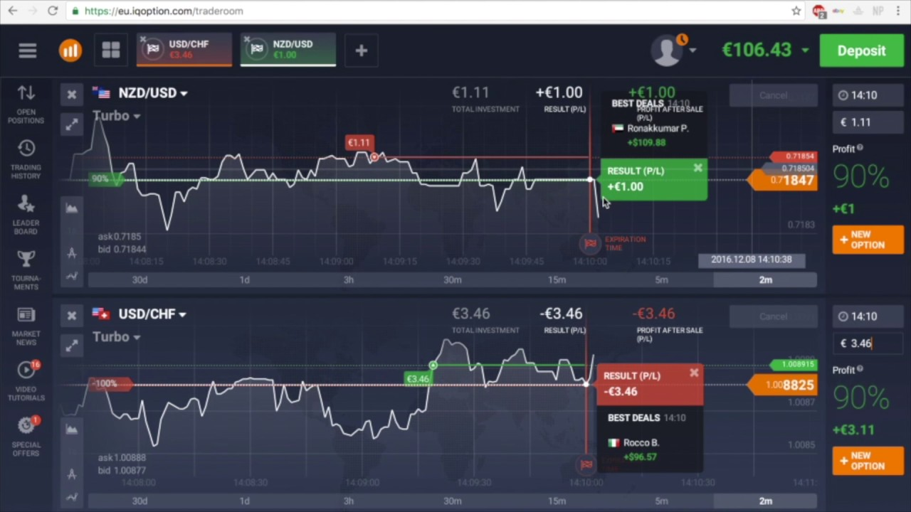 Trader les options à 60 secondes