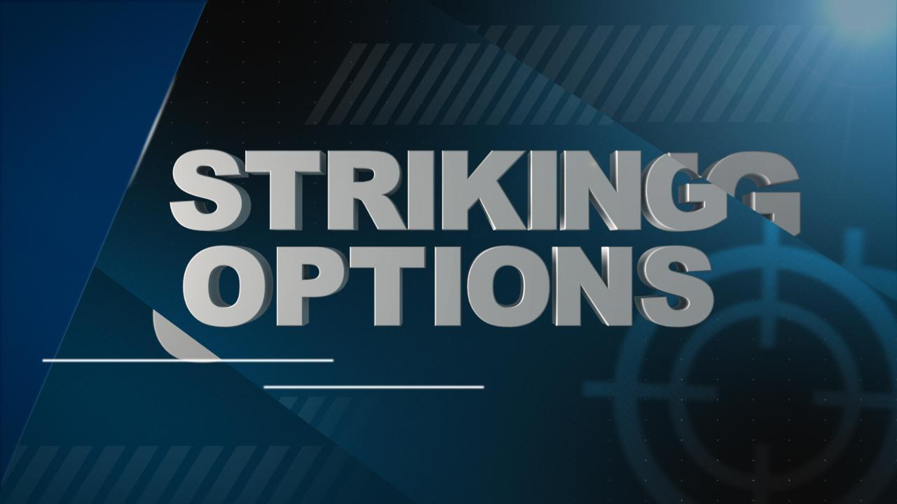 Trade CME Futures and Future Options