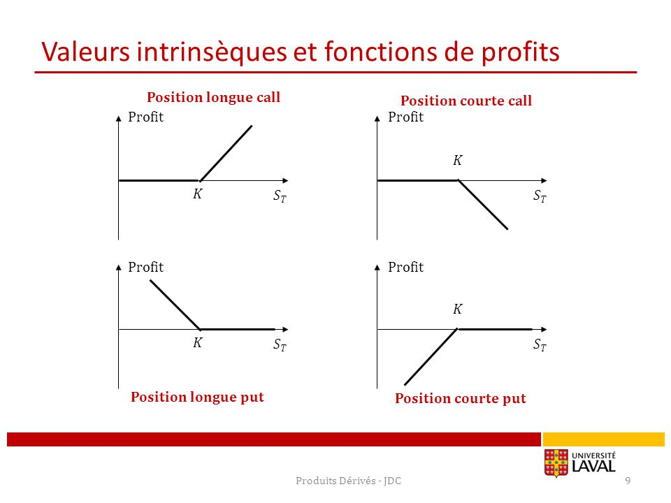 long position short position - French translation – Linguee