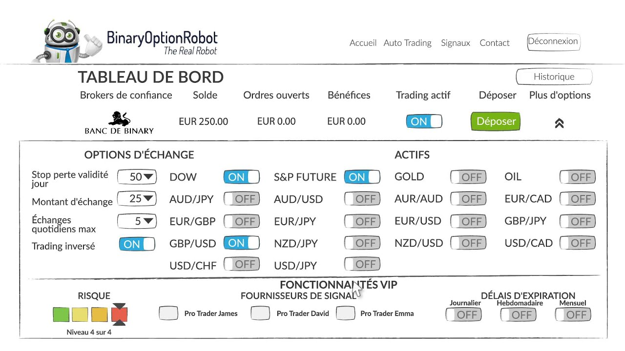 Robot binaire automatique - Options binaires Robot Abi