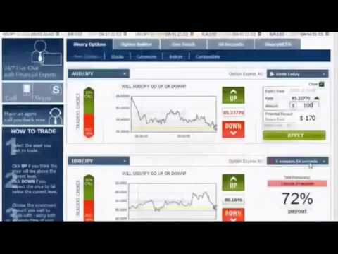 Strategie option binaire - Guide de trading option binaire France