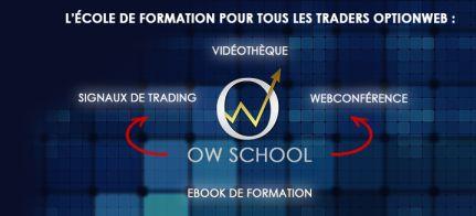 formation trading doptions binaires