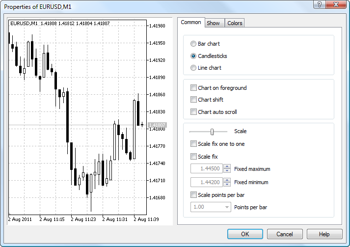 MetaTrader 5 Tutorial Français - Guide Pratique MT5