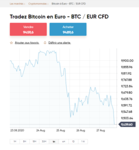le gain de bitcoin le plus simple