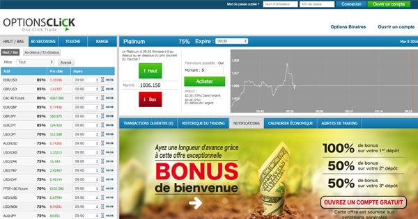 options binaires votre opinion